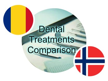 Case Study Norway - Romania Dental Prices
