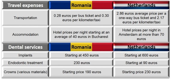 Case-Study-Romania-vs-Netherlands-Table-1.jpg