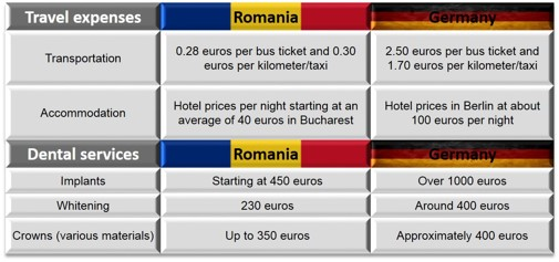 Case_Study_Germany_vs_Romania.jpg