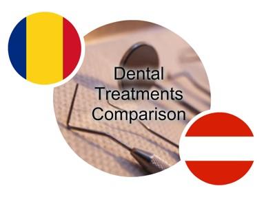 Case Study Austria-Romania Dental Prices