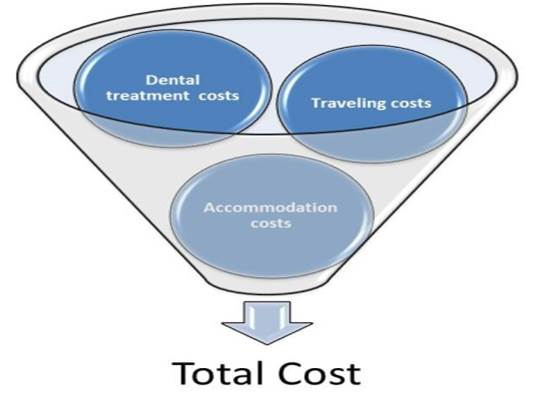Costs for Dental Tourism in Romania.jpg