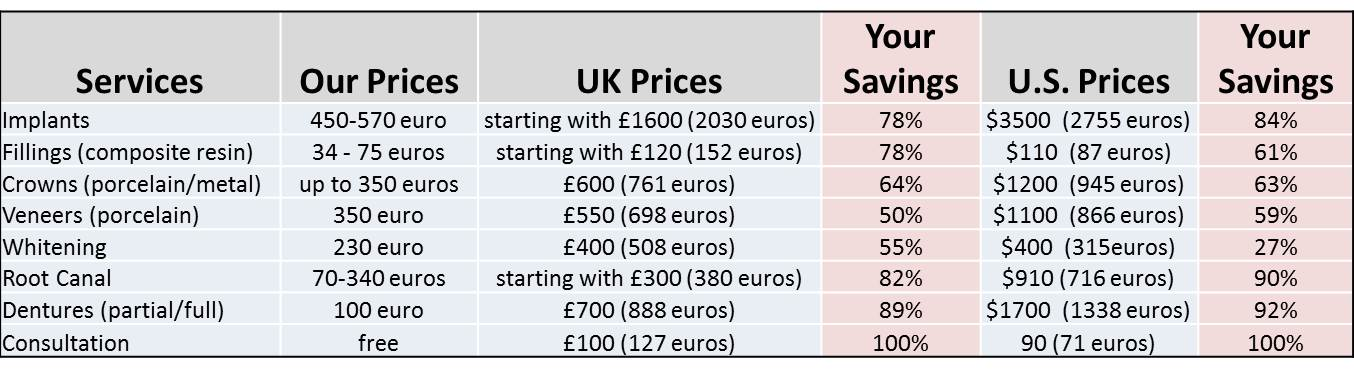 Prices-Comparison-Dental-Services.jpg